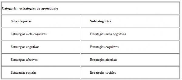 Entrenamiento En Estrategias De Aprendizaje De Ingles Como Lengua
